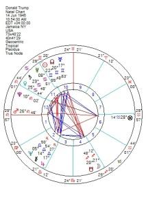 graphs of the planet mercury - photo #42